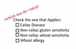 Is it celiac disease or something else?